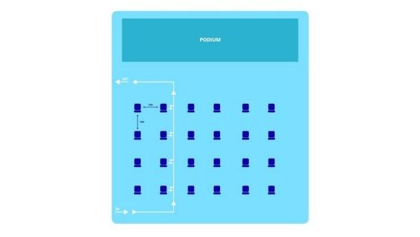Simpele coronaregels: meer mensen per ruimte binnen anderhalve meter