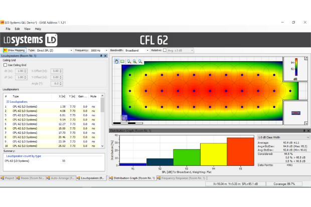 LD Systems voltooit EASE-bestanden voor de installatie van luidsprekers