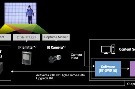 Panasonic Real-Time Tracking opent wereld van nieuwe creatieve mogelijkheden voor Projection Mapping